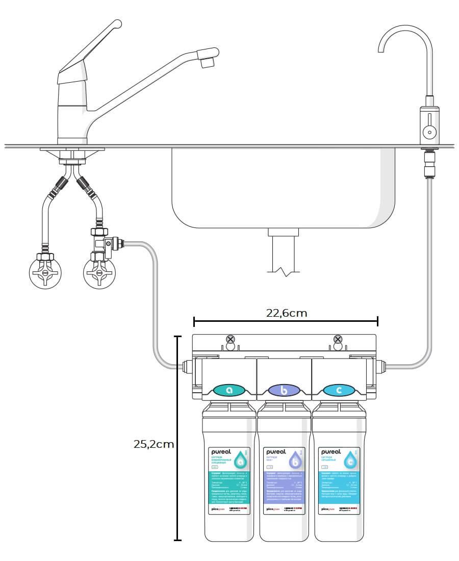 Filteri za vodu ispod sudopere 2 voden 1