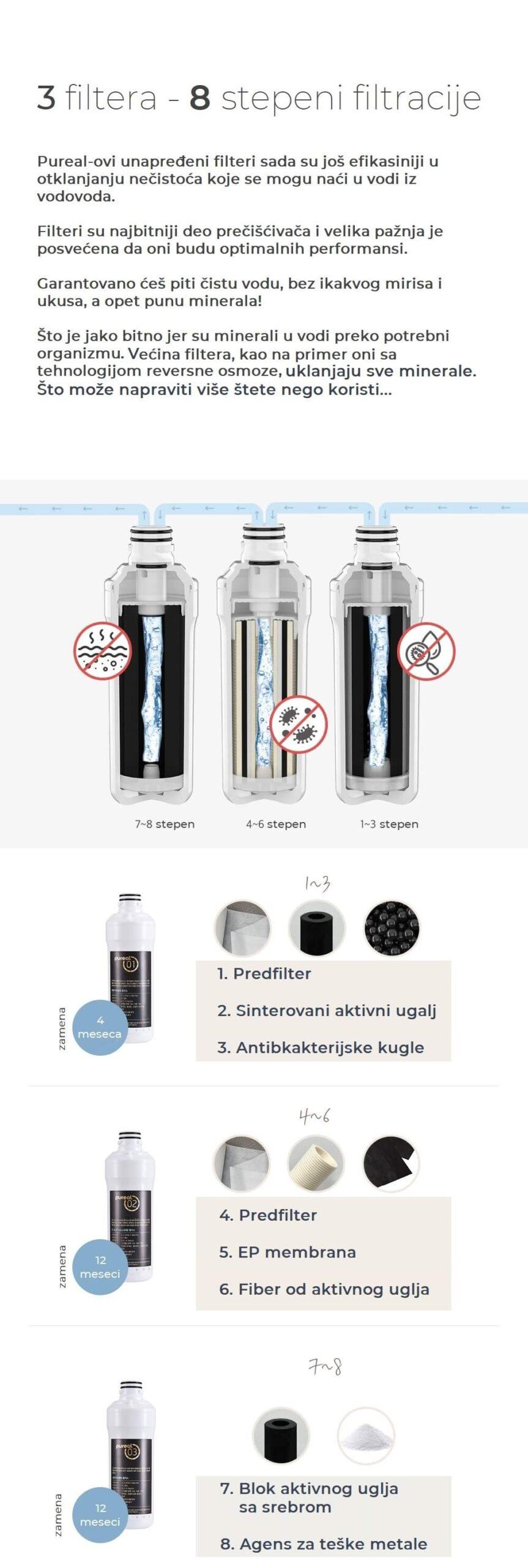 Pureal filteri 1 scaled