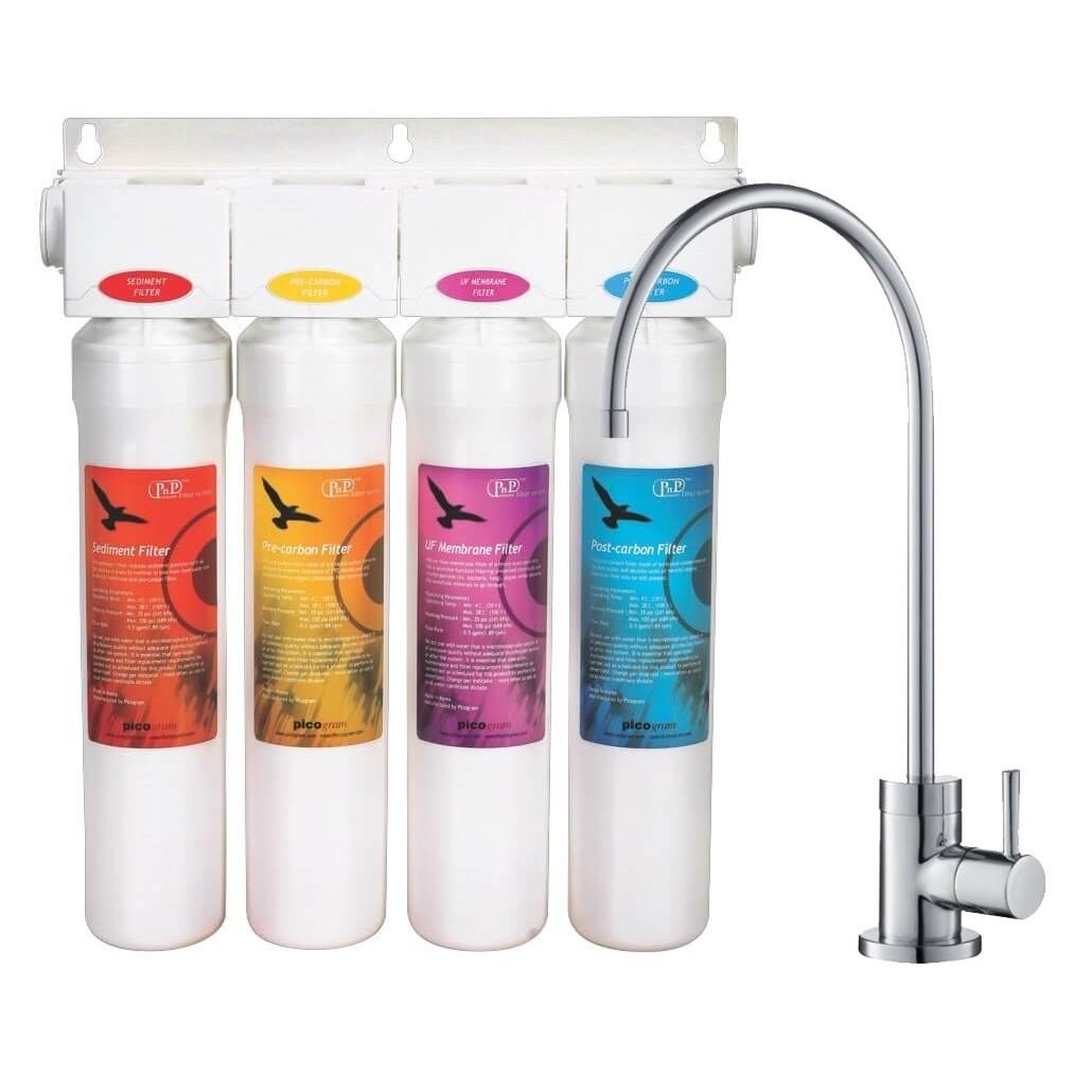 Filteri za vodu ispod sudopere
